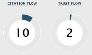 sample citation flow trust flow